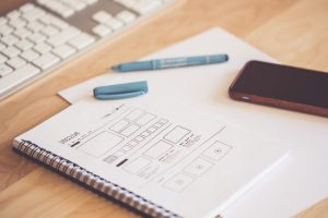 Wireframing a Website, wireframe